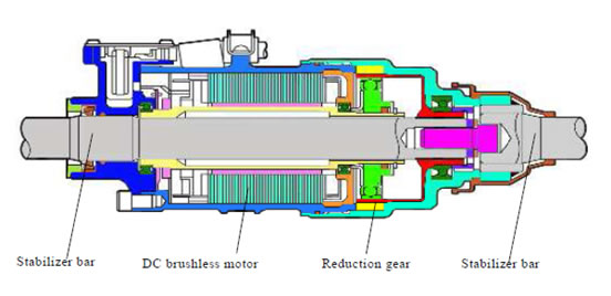 Cross Section Of Electronic Actuator